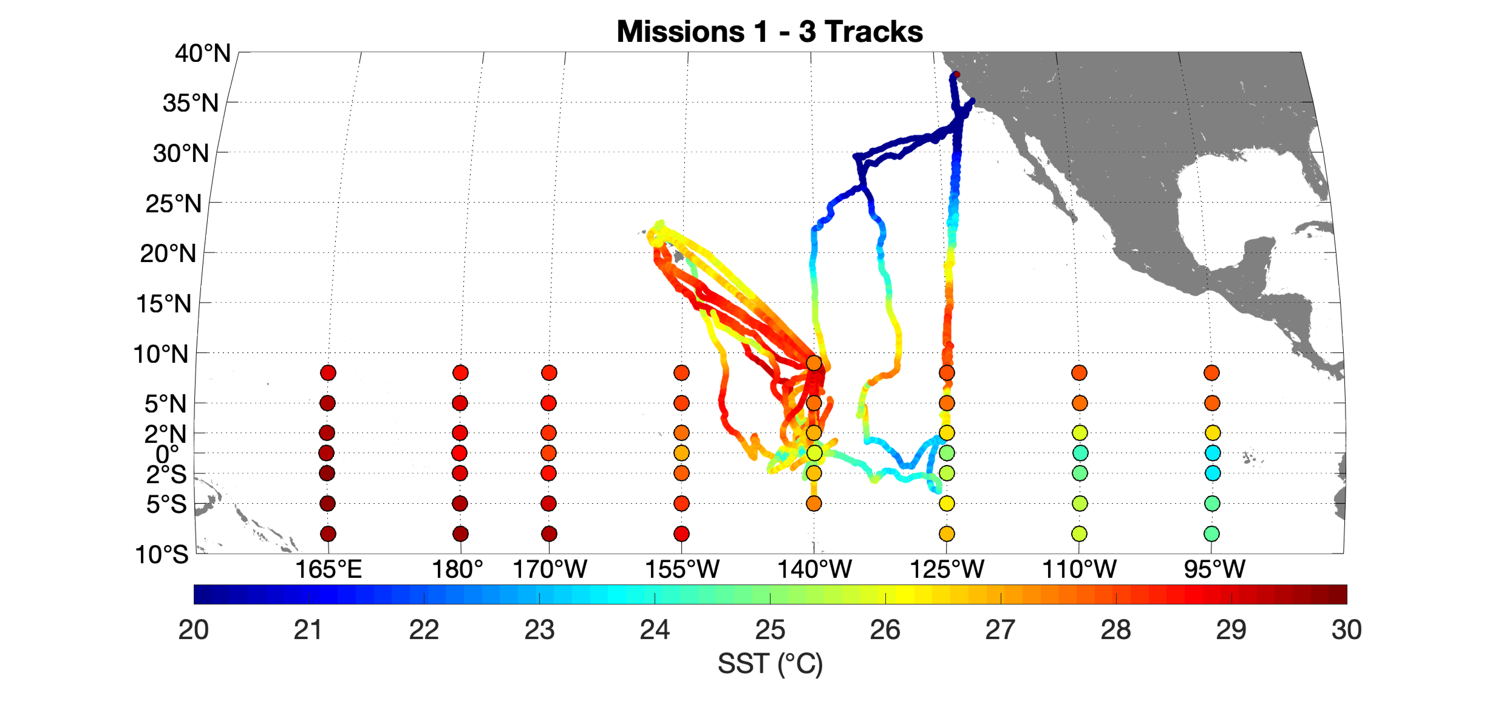 Missions 1 - 3 Saildrone tracks and TAO buoys throughout the tropical Pacific. The tracks are plotted as a function of 1-min mean SST, and the buoys are plotted as a function of their 2003 - 2019 climatological-mean SST.